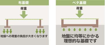 foundation_04